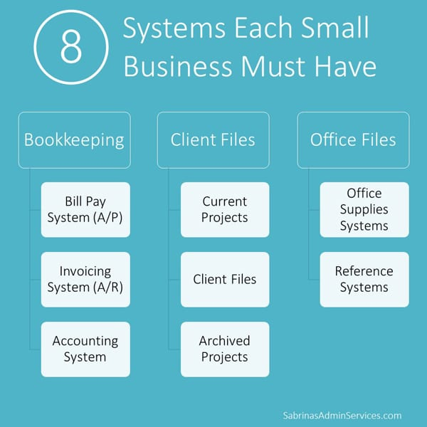 8 Small Business Systems Each Office Must Have square image
